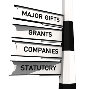 Major gifts, grants, companies, statutory